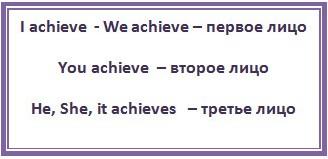 Спряжение глагола achieve в Present Simple