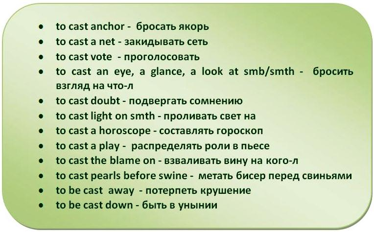 expressions with cast