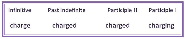 Формы глагола charge