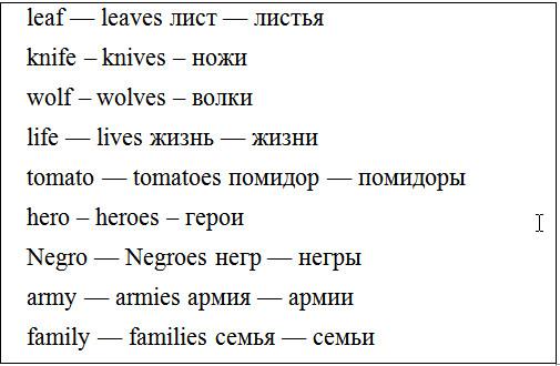 При образовании множественного числа, сущ., с оканчаниями «-f/-fe»