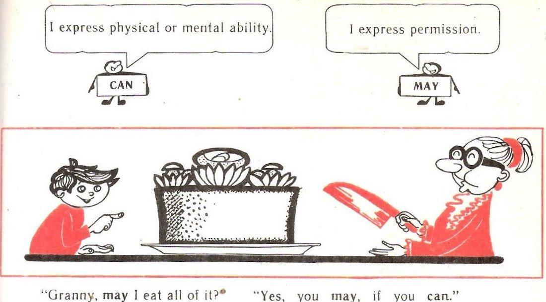 Сравнение модальных глаголов may и can
