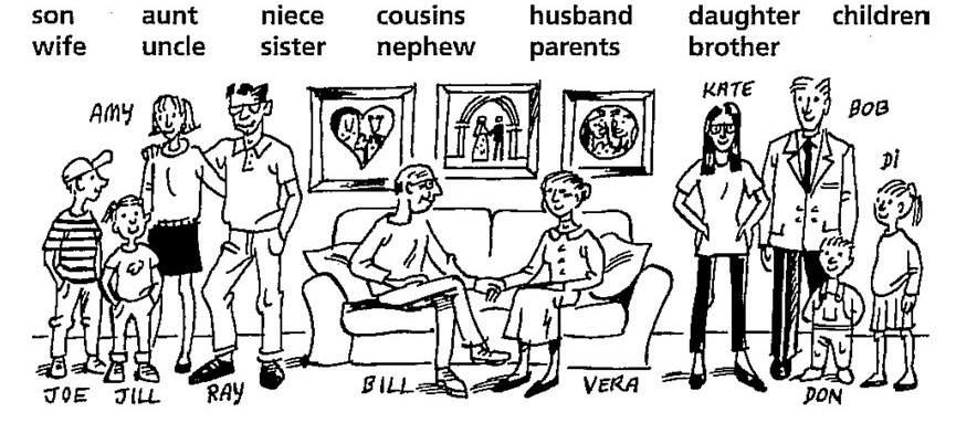 family and relatives