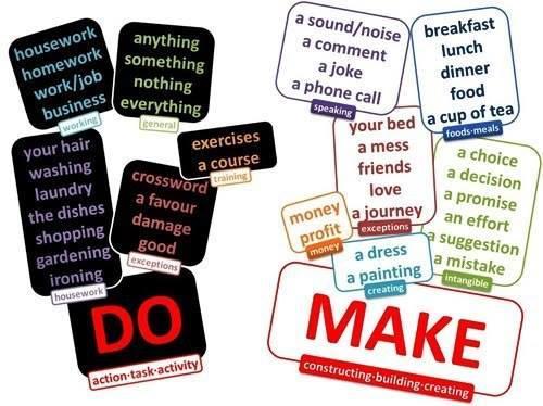 Различия в употреблении глаголов Do и Make