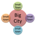 Big-City-vs-Small-town