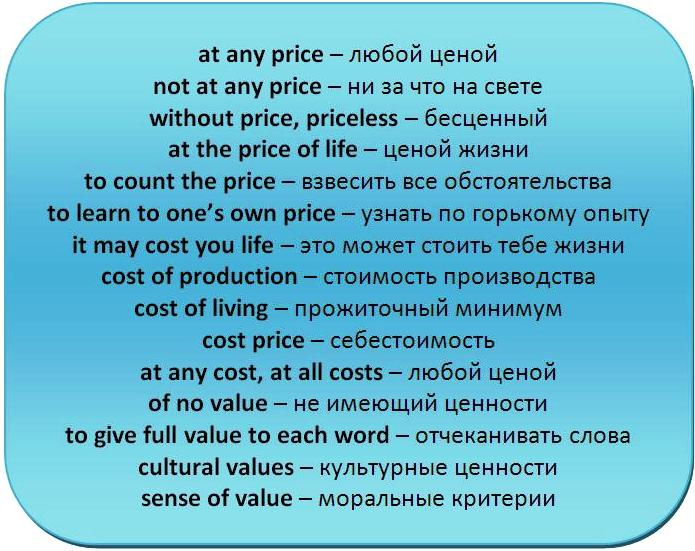 price-cost-value