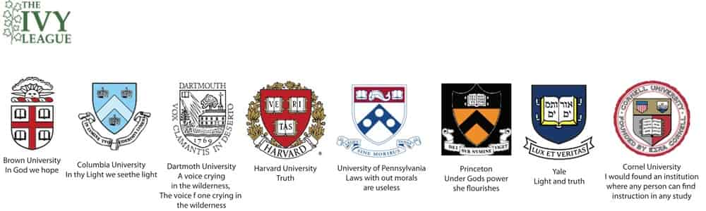 How to apply to an American university