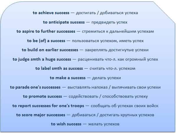 Фразы поздравлений и пожеланий на английском