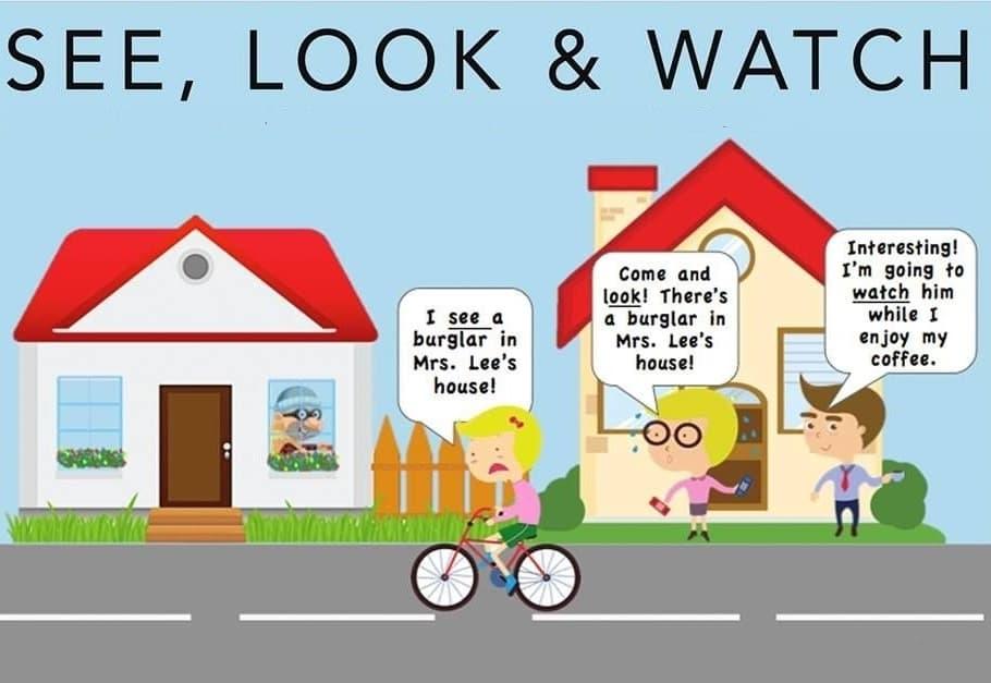 Разница между глаголами See, Watch, Look